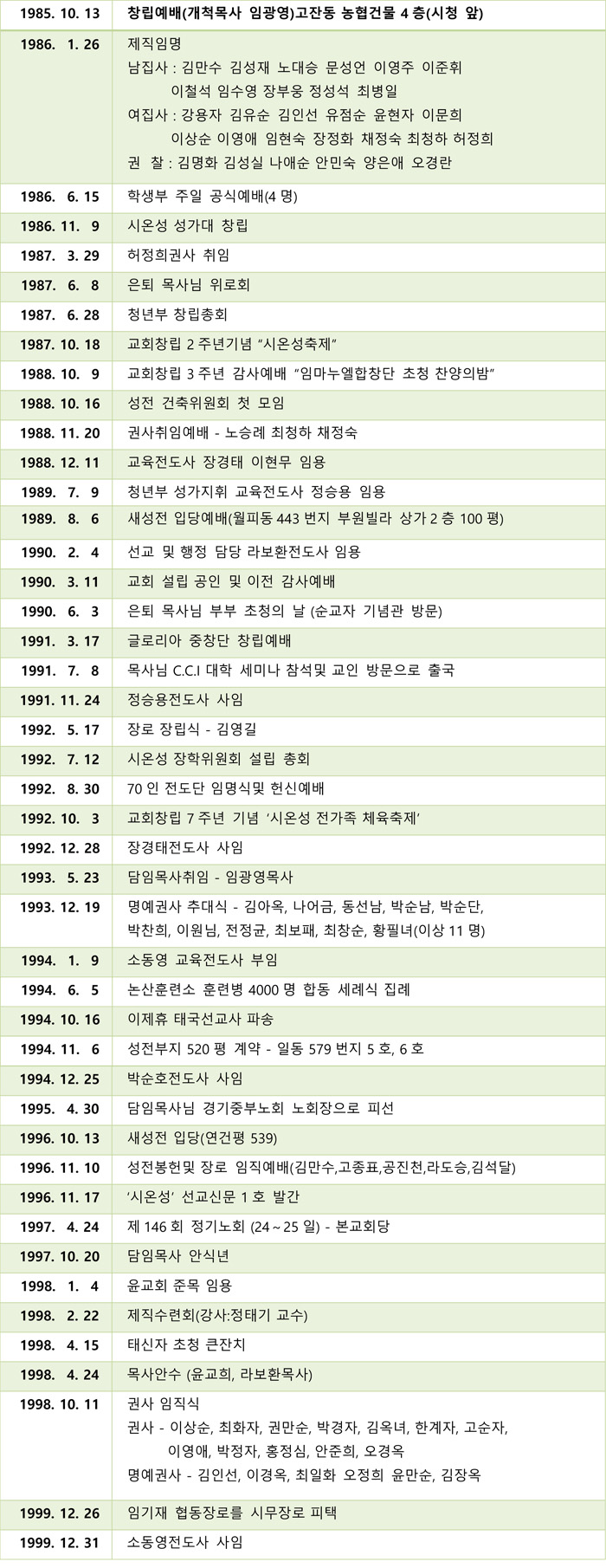 교회연혁_1990_수정.jpg